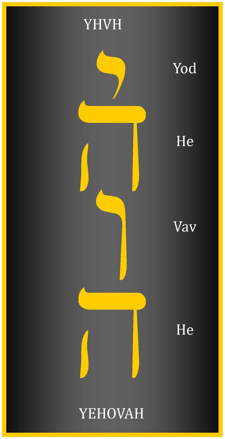 These letters of the Hebrew Aleph Bet (alphabet), Strong's H3068, match the Hebrew יְהֹוָה (Yĕhovah), and represent the proper name of GOD as found in Exodus 6:3, Psalm 83:18, Isaiah 12:2 and Isaiah 26:4 KJV.